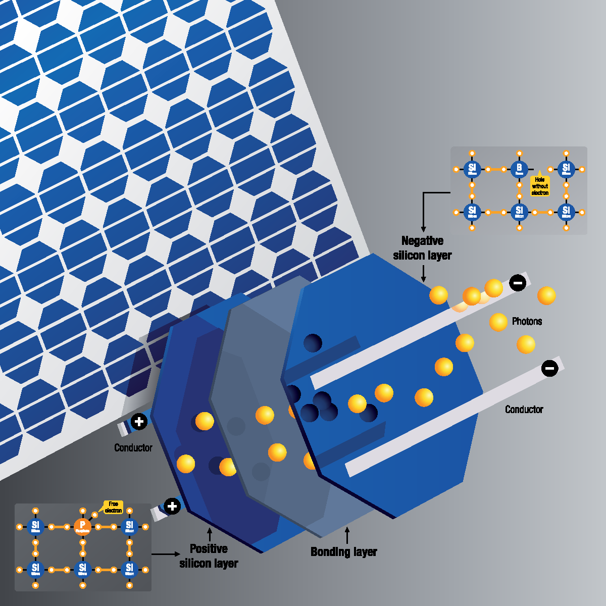 Parts and operation of a solar cell on a solar panel on gray background - Renewable Energy