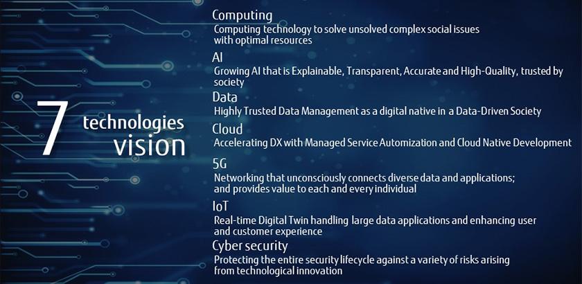 Figure : Figure 3: Fujitsu's Seven Technologies Vision