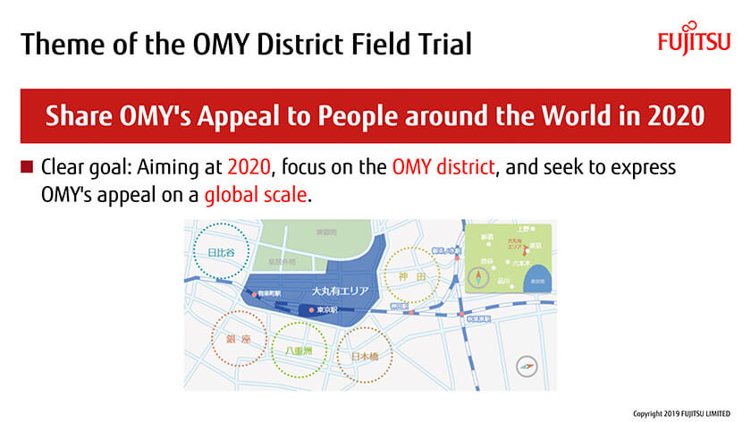 "Figure : Field trial's theme: ""Share OMY's appeal to people around the world"""