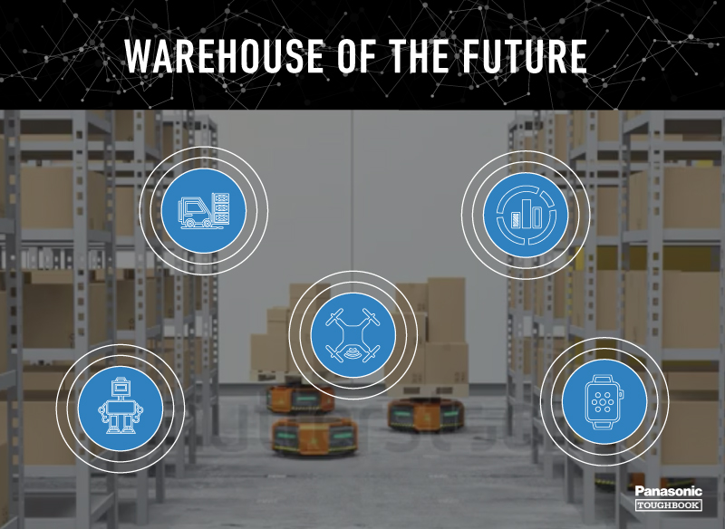 Warehouse-of-the-Future-final-design.jpg