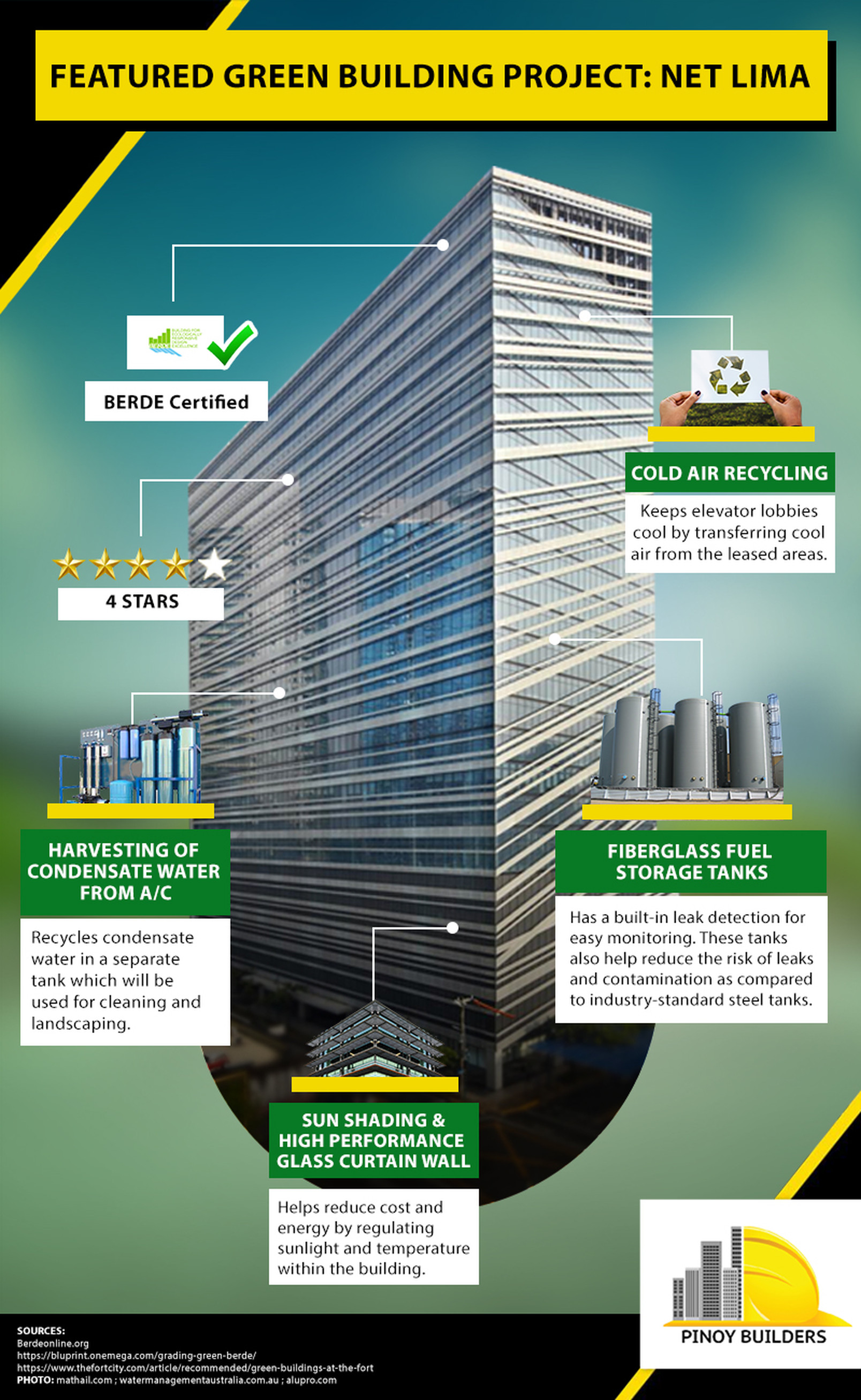 Infographics -Net Lima.jpg