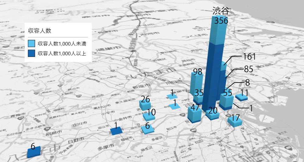 (株)新書館発行の『ダンスマガジン』「DANCE CALENDAR」より集計・作成。収容人数が1,000人以上の劇場を使用した公演が濃い青、1,000人未満は薄い青で示している。図面の関係上、文京区、荒川区を割愛。文京区で公演が行われた回数は22回、荒川区は13回。