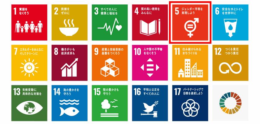 図 : (図3)SDGs目標5「ジェンダーの平等を達成し、すべての女性と女児のエンパワーメントを図る」