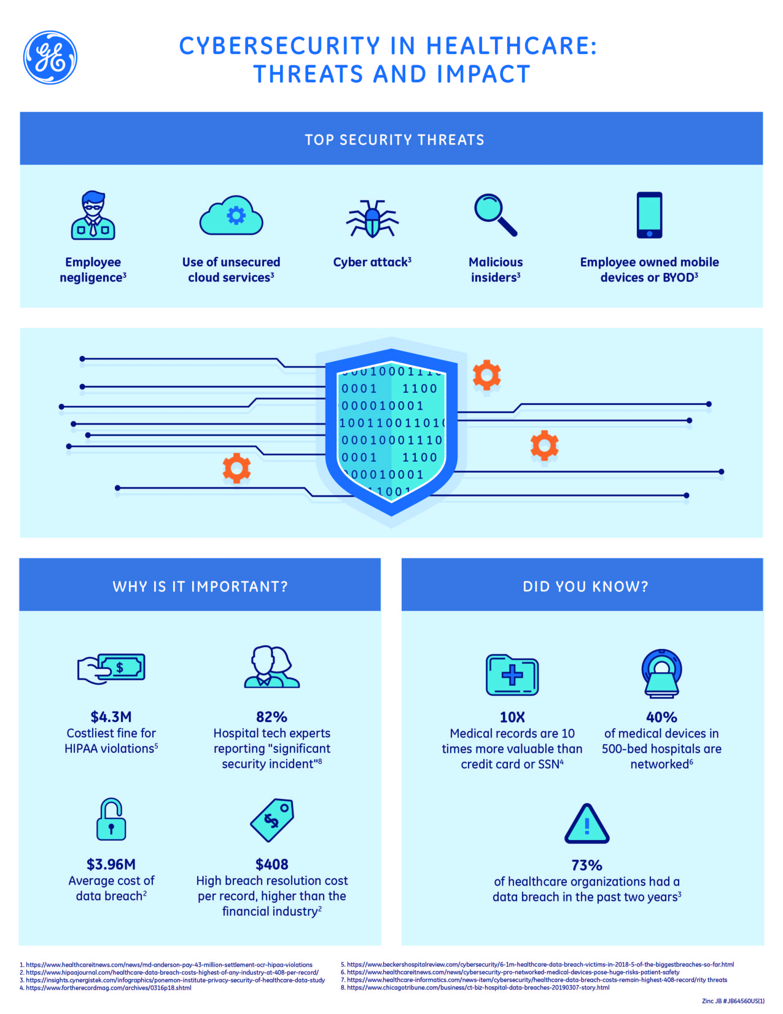 GE_Cybersecurity_Infographic_v3-01.jpg