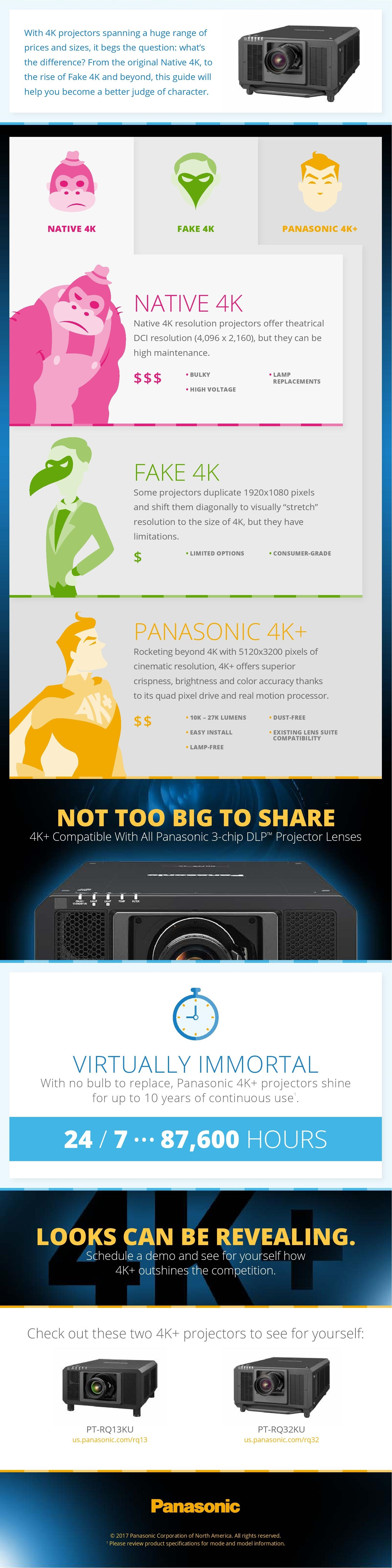 4KPlus_Infographic-page-001.jpg
