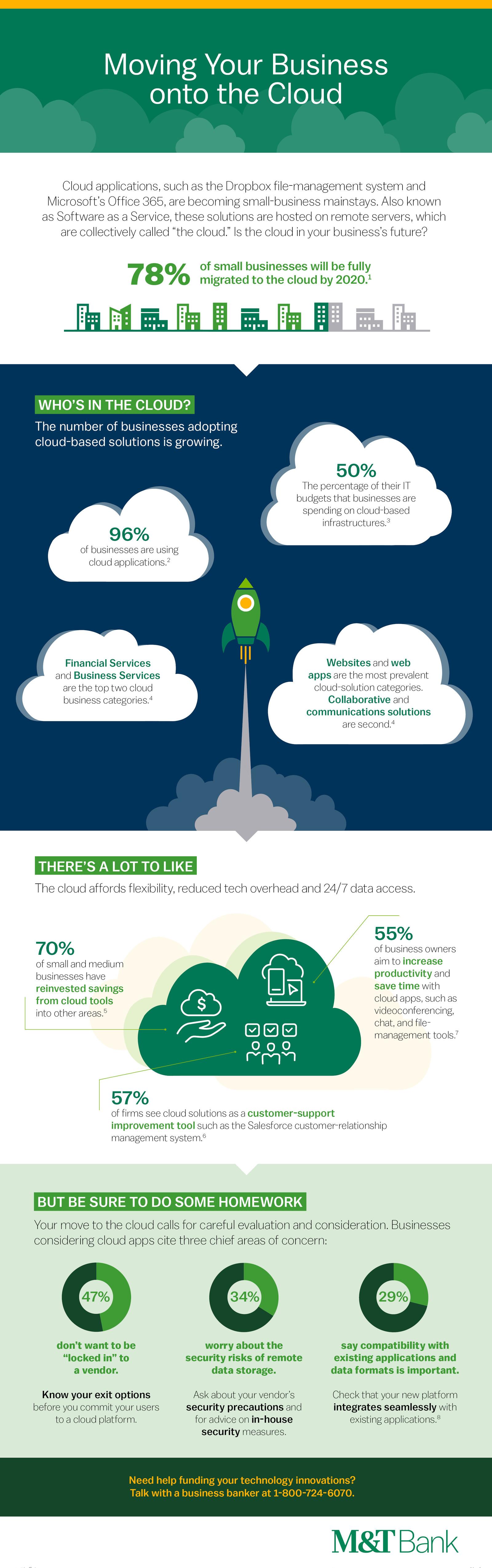 cloud-infographic.jpg