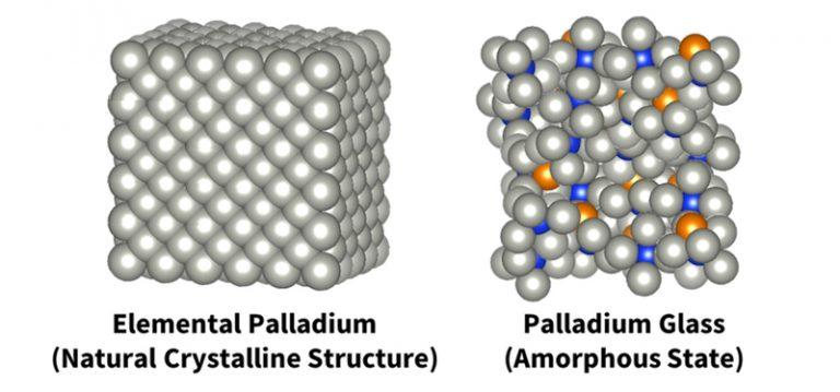Elemental palladium and palladium glass