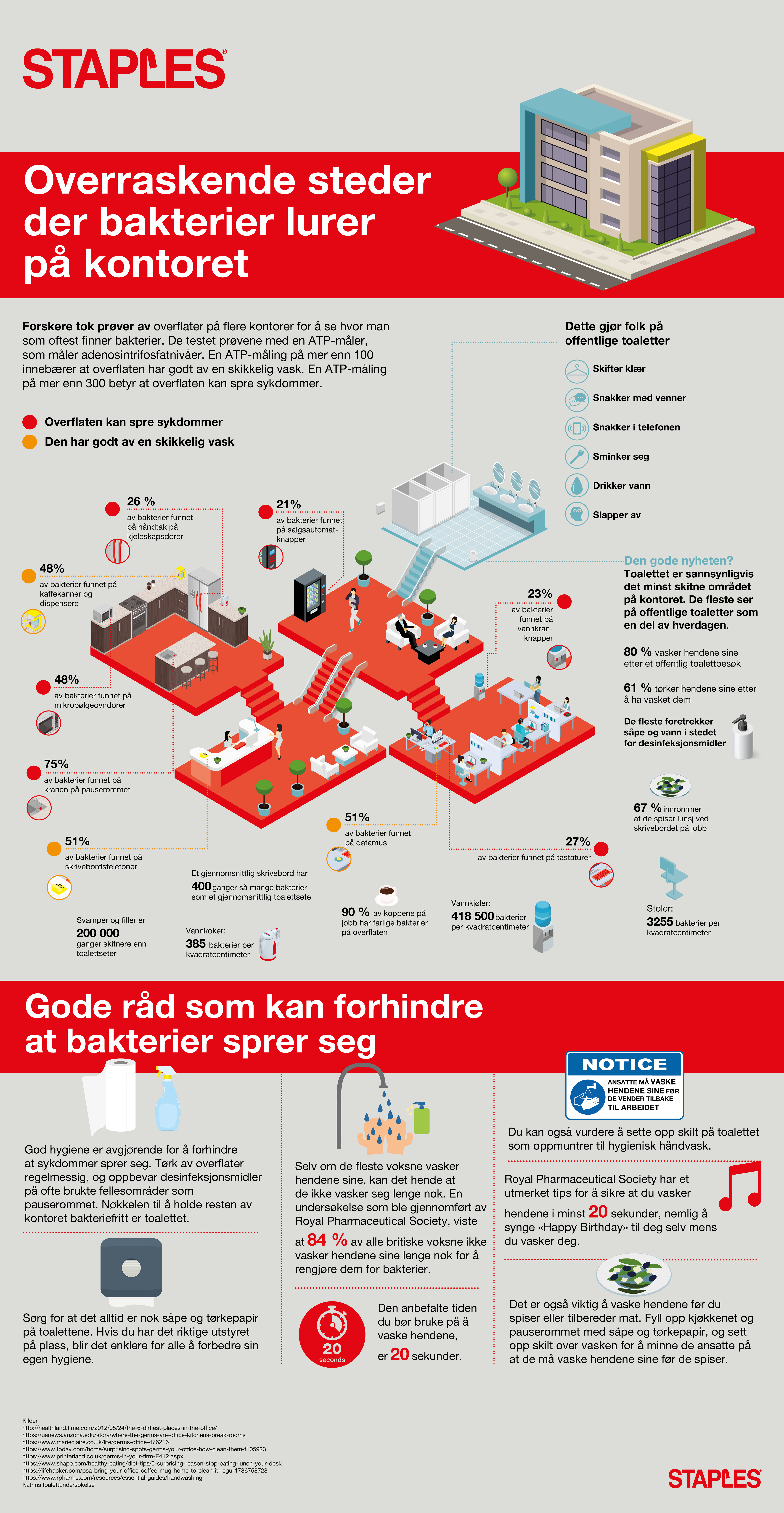 Staples Infographic - Office Germs_NO.png