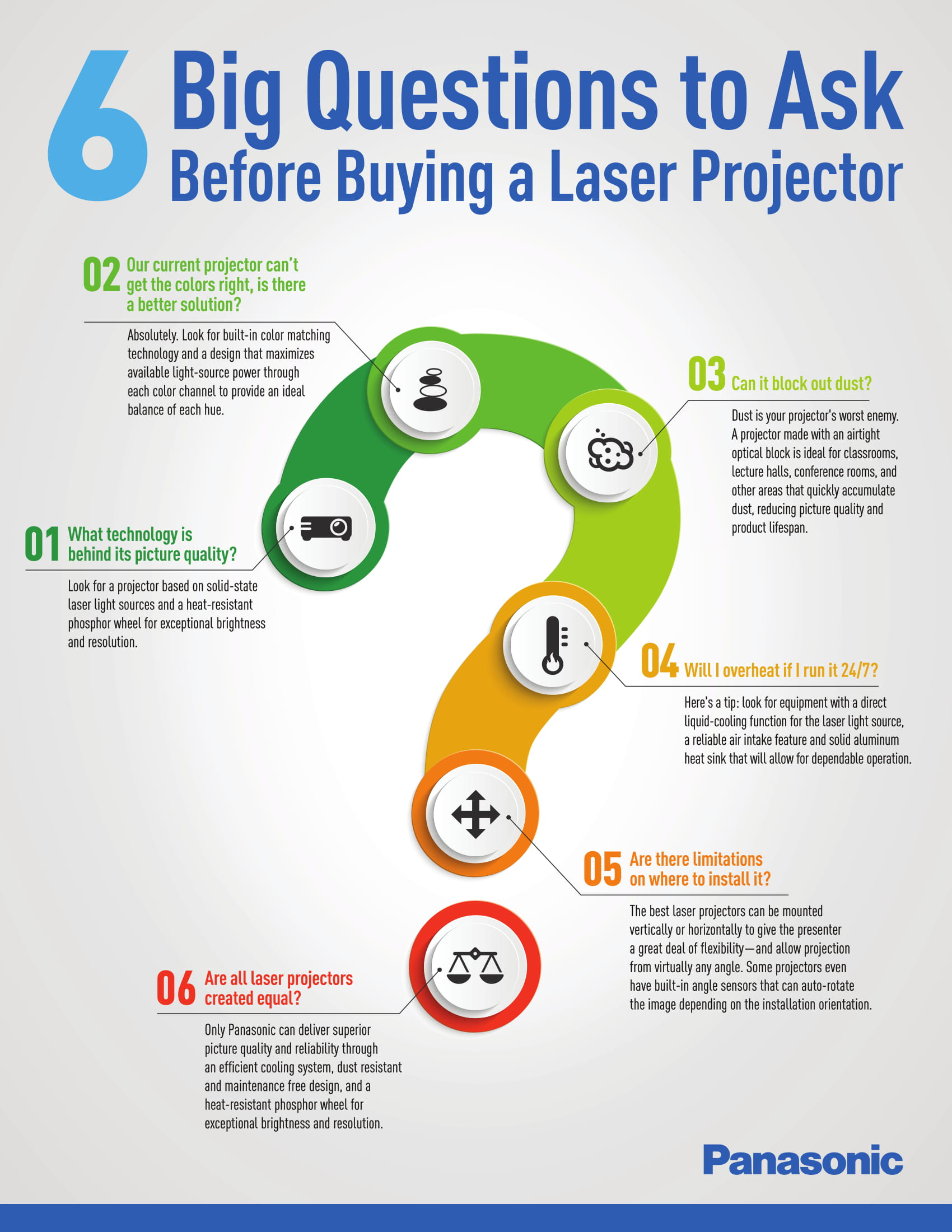 projector_6questions_laser_flyer-1.jpg