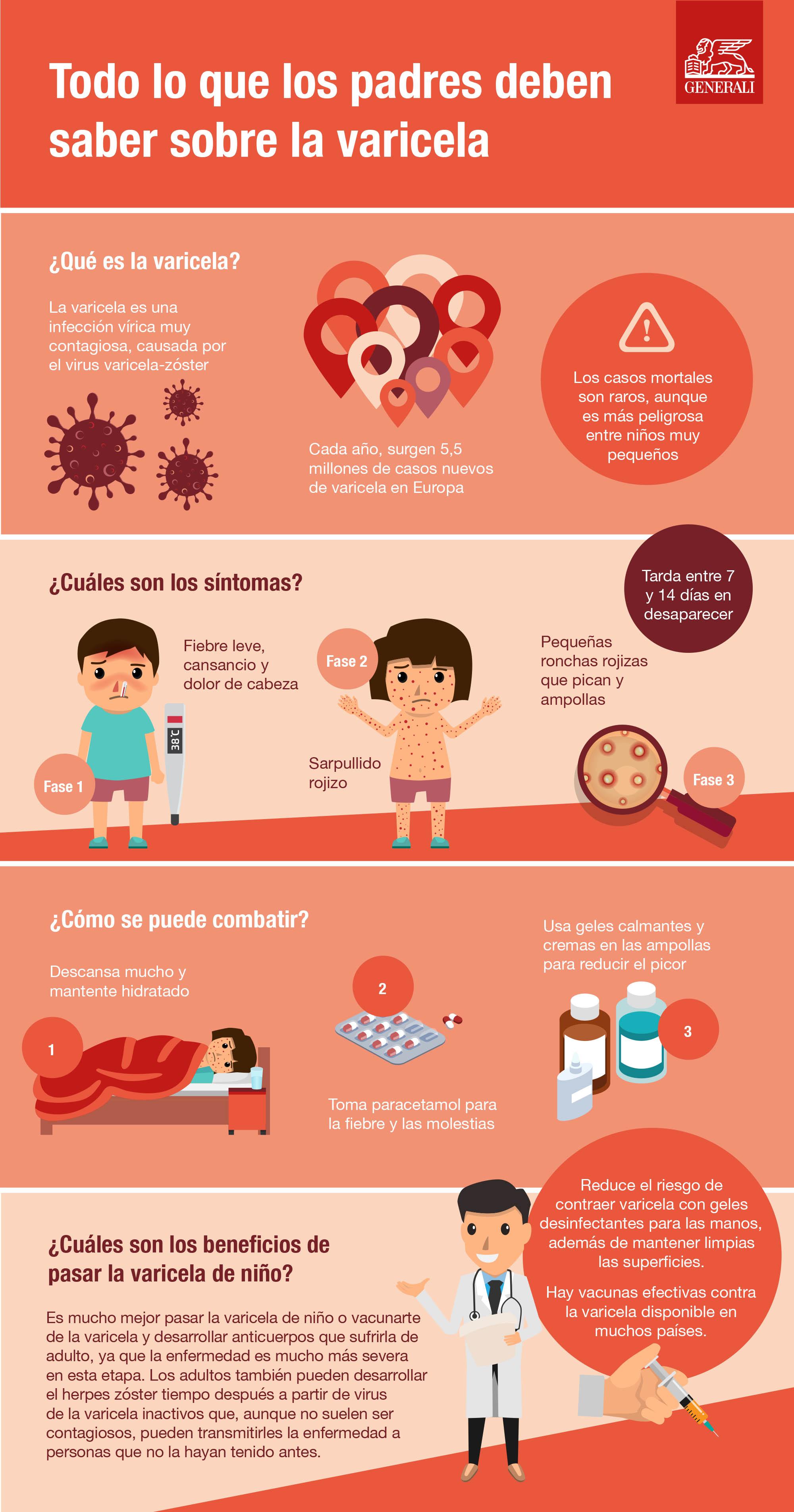 Generali_Chicken-Pox-infographic (2).jpg