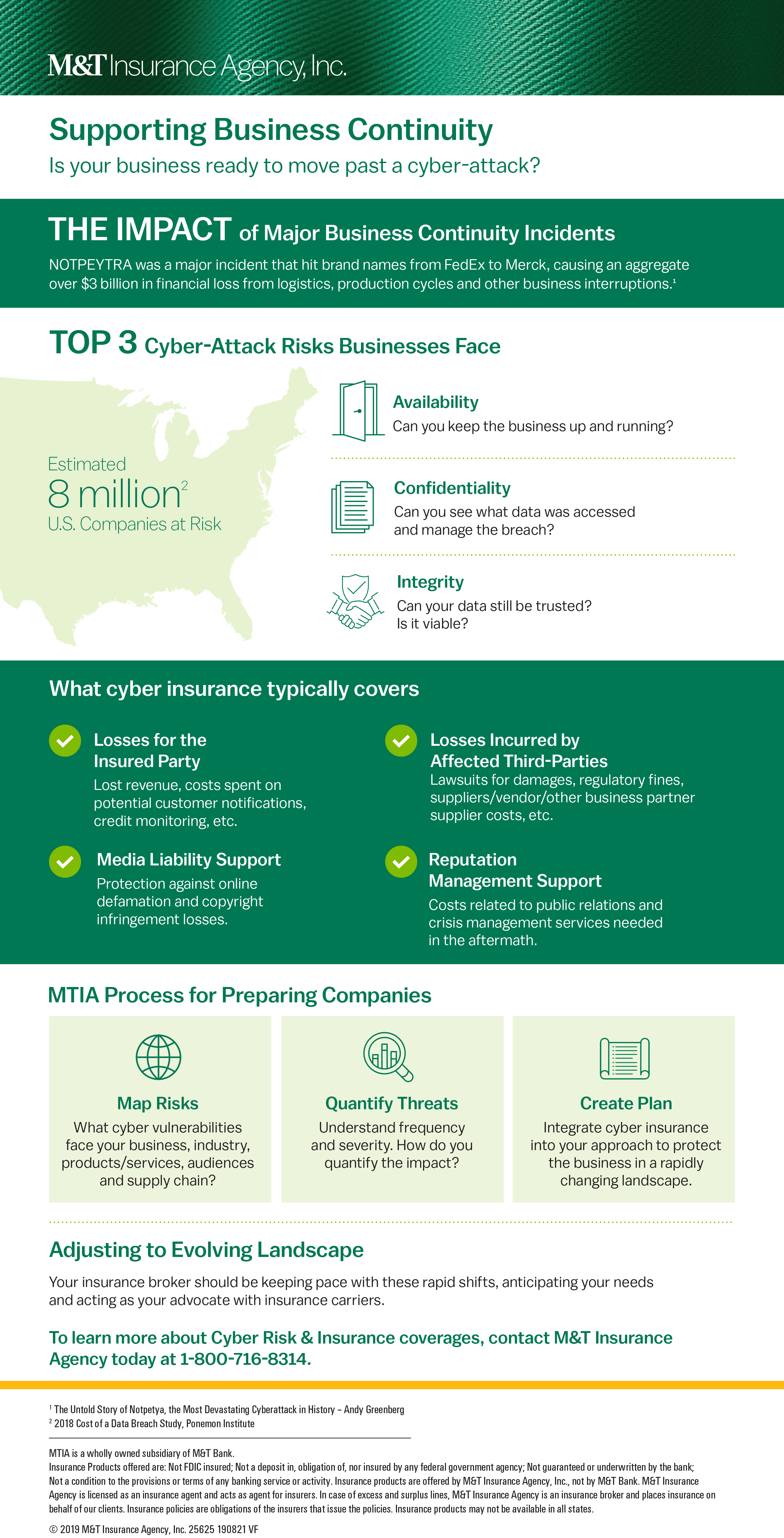 impact-of-major-business-continuity-incidents-infographics-2.png