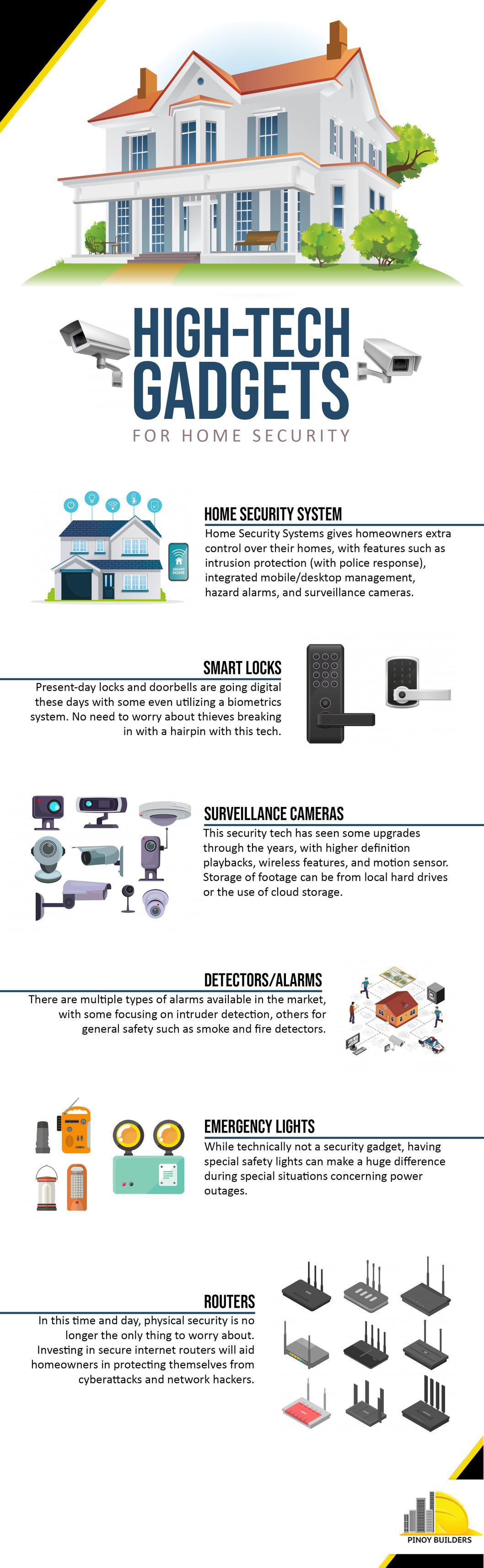 PB High-Tech Gadgets for Home Security.jpg
