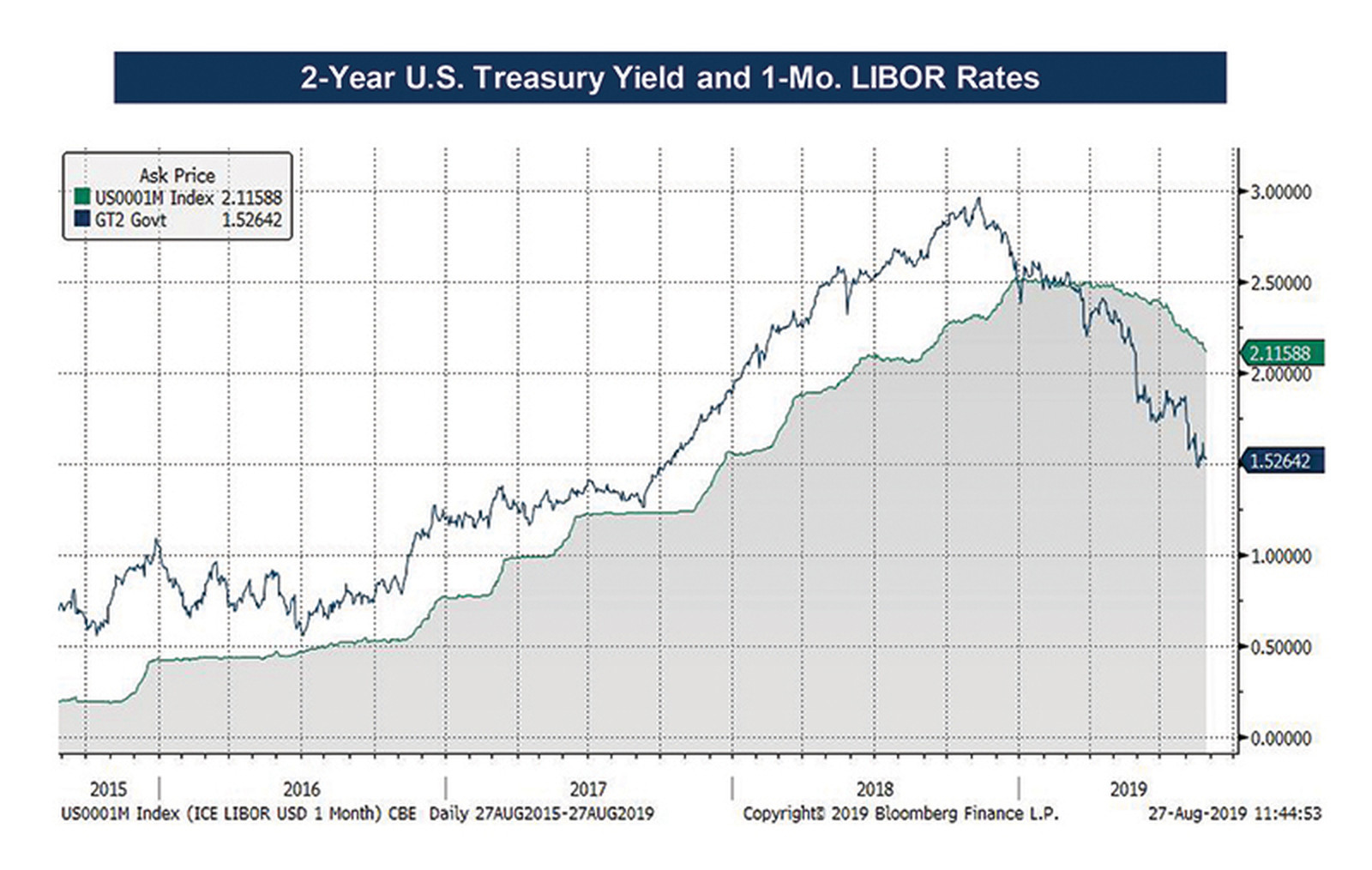 interest-rate-risk-chart-cropped-2.jpg