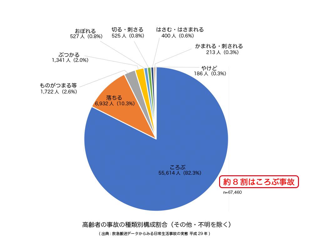 グラフ1_種類別構成割合_改.jpg