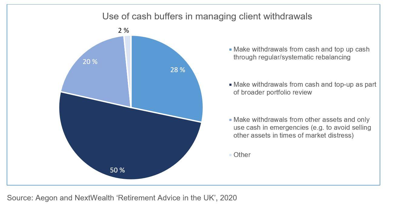 cash buffers.JPG