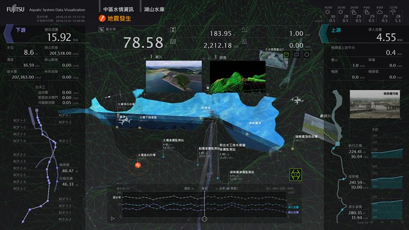 写真 : 台湾中区水資源局が取り組むスマートダムのダッシュボード画面
