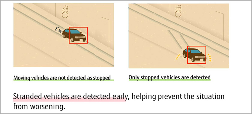 Figure : Detecting stopped vehicles