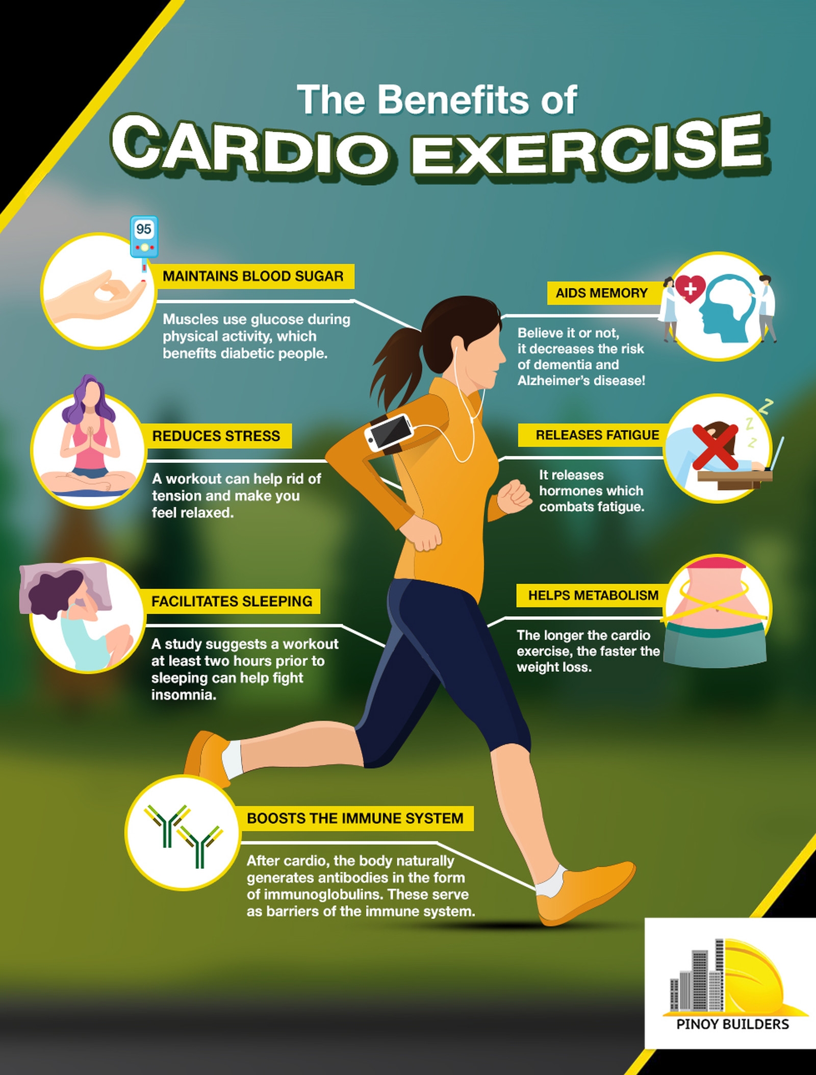 Infographics -Benefits of Cardio Exercise.jpg