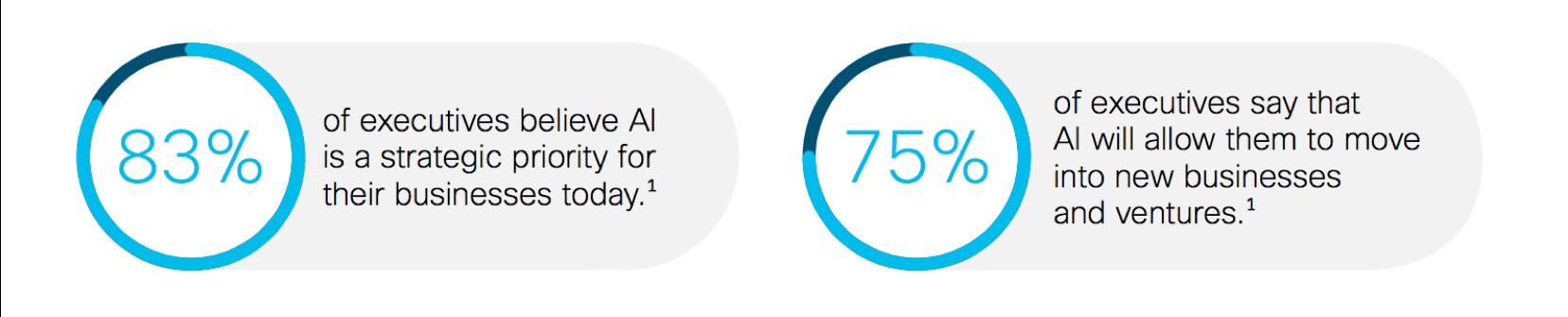AI big data strategy.png