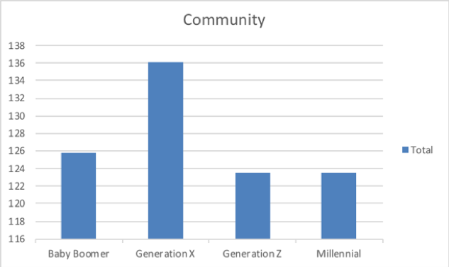 Community_connected_public_sector.png