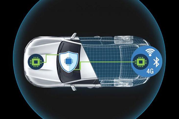 Passive car security