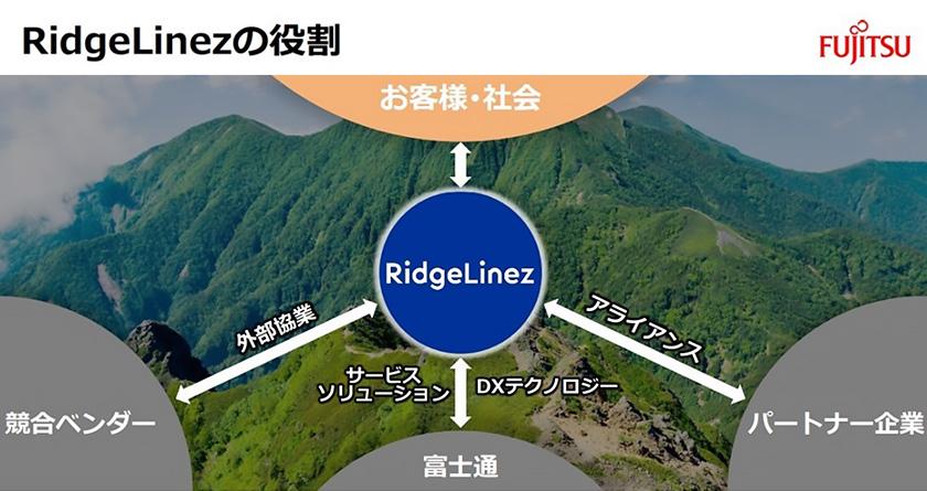 図 : Ridgelinezは、富士通やパートナー企業だけでなく、競合ベンダーとも協業しながら「0から1」を生み出す