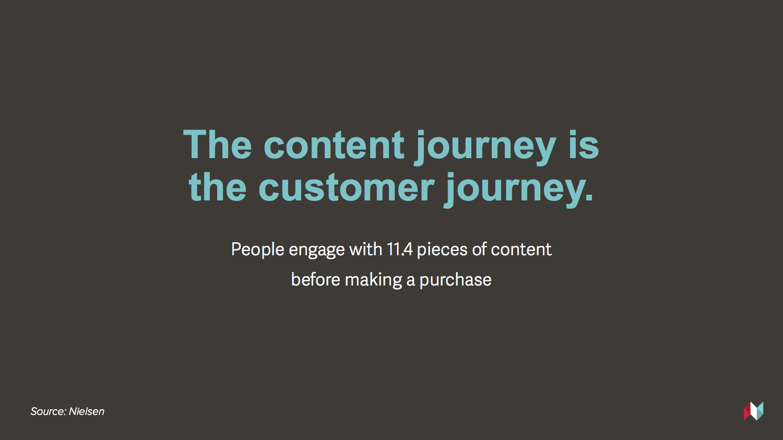 shafqat_islam_content_journey_is_customer_journey.jpg