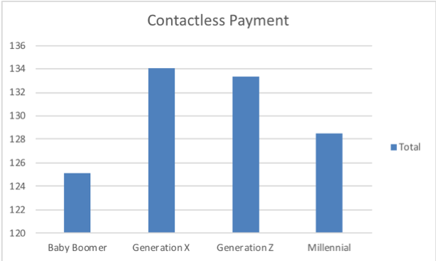 contactless_ payment_connected_public_sectors.png
