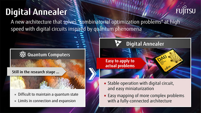 Figure : Digital Annealer, the new architectural solution for solving combinatorial optimization problems at high speed