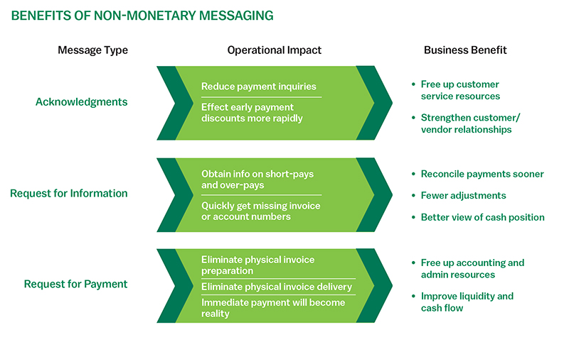 benefits-non-monetary-messaging-graphic.jpg