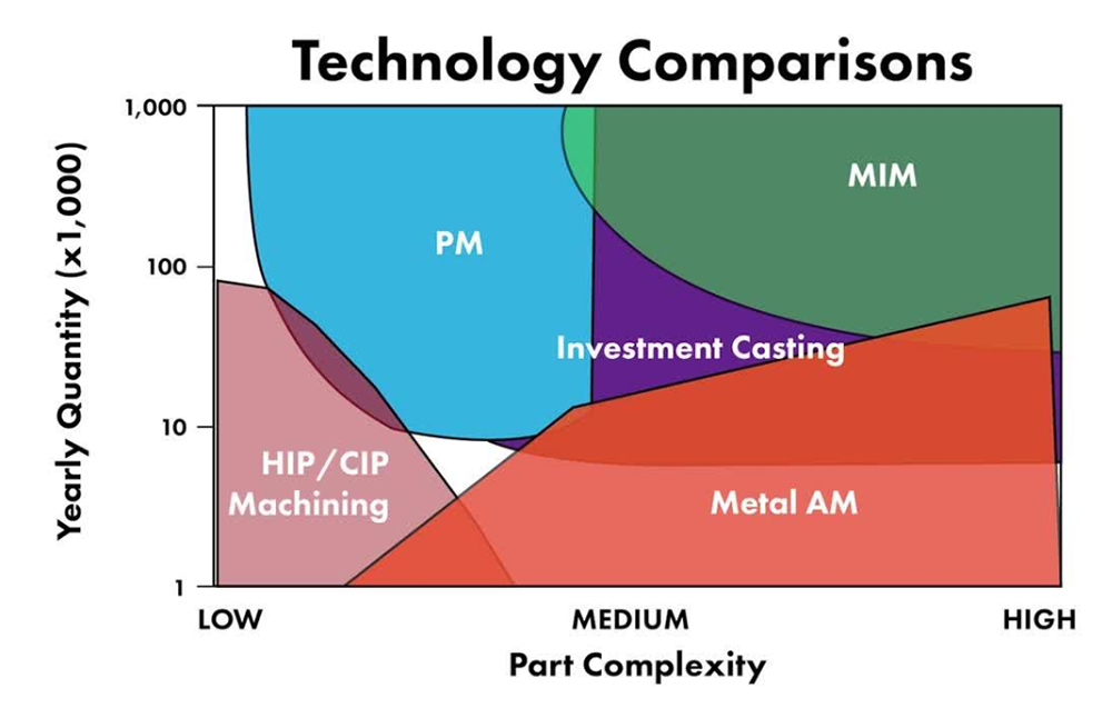 3DEO-technology-comparisons[1].png