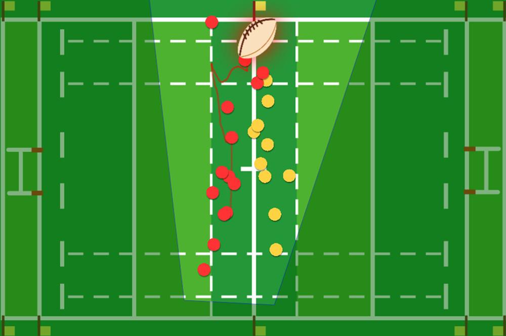 選手・ボールの動きをマッピング