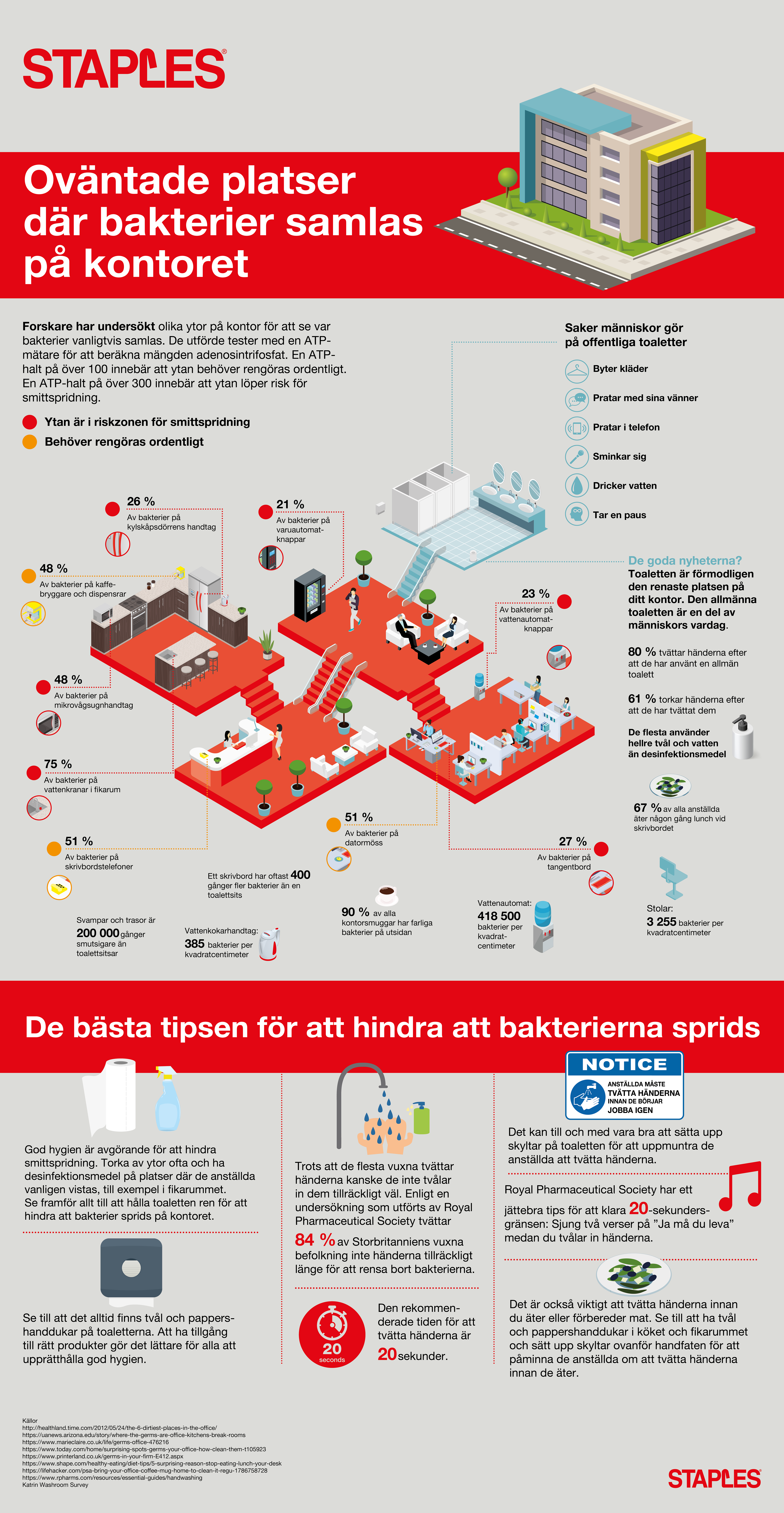 Staples Infographic - Office Germs_SV.png