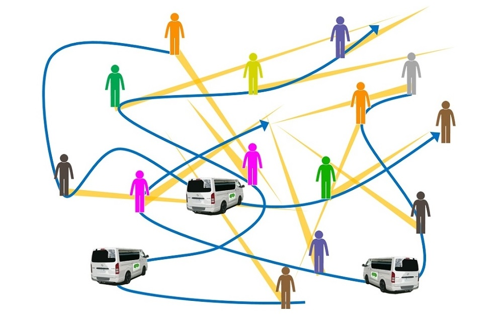 コンビニクルによる運行計画イメージ