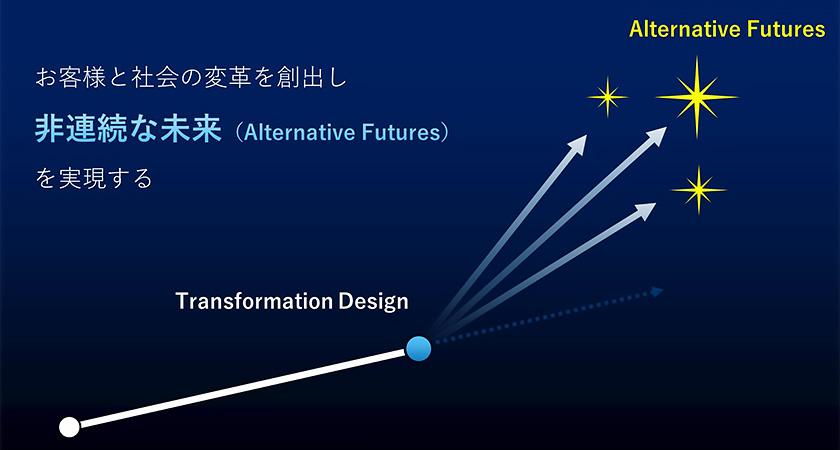 図 : 「Transformation Design」の実践により「非連続な未来」を創出する