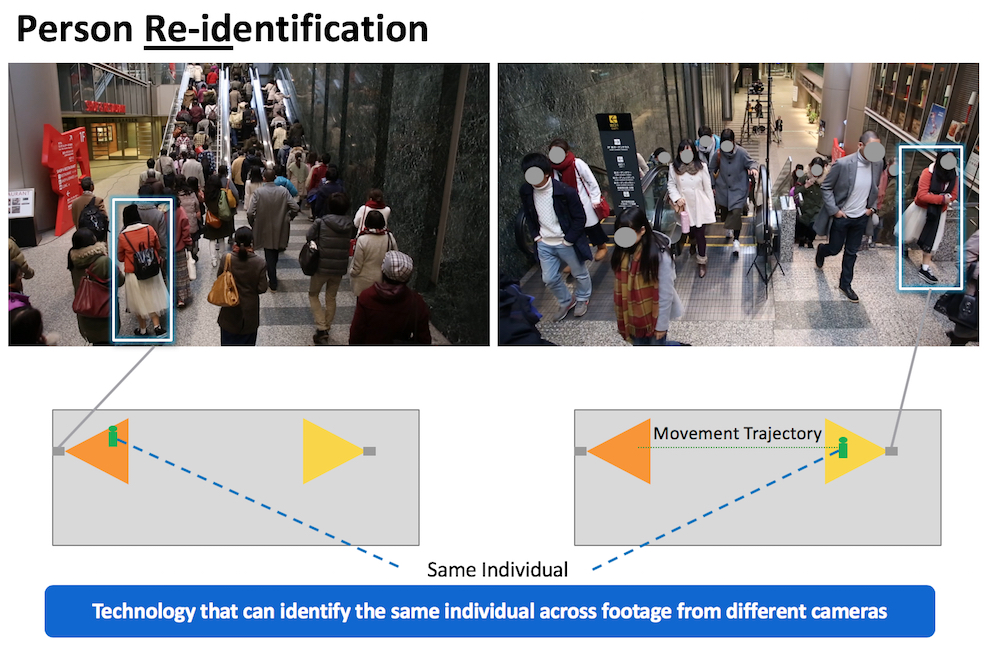 Technology that can identify the same individual across footage from different cameras