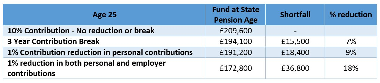 Pension contr. 1.JPG