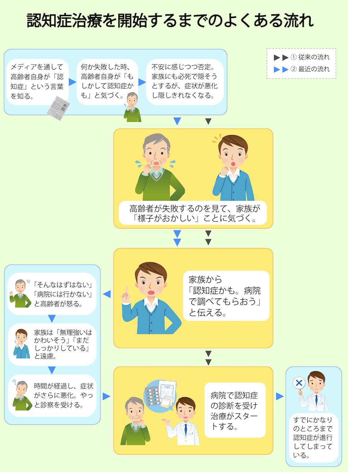 MAG8-10_親の介護③.jpg