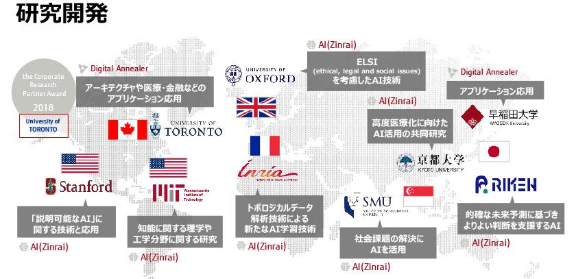 図 : (図3)グローバルに展開する研究開発拠点