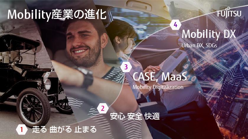 図 : Mobility産業の新化