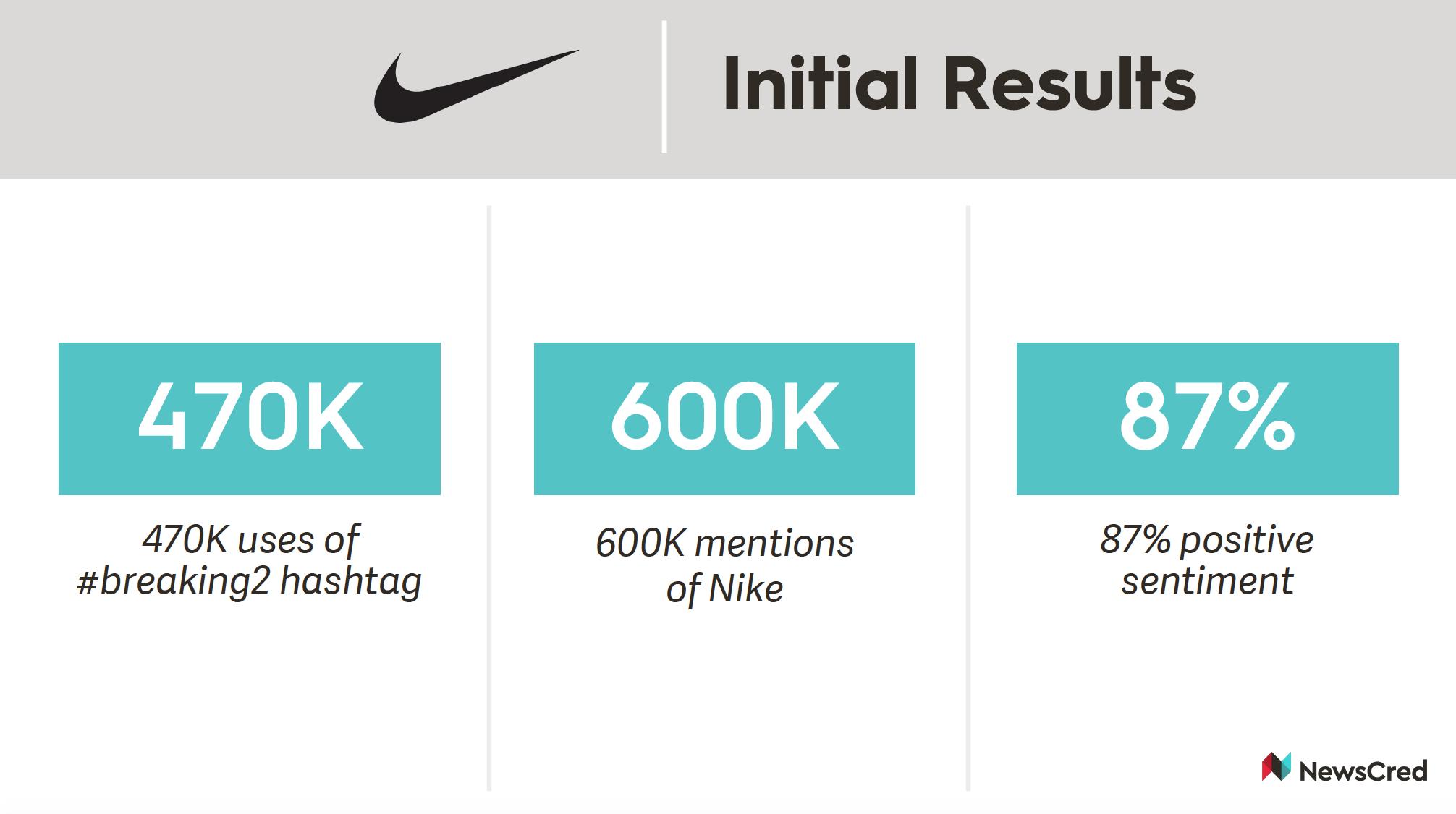 Nike_Breaking2_NewsCred_2.png