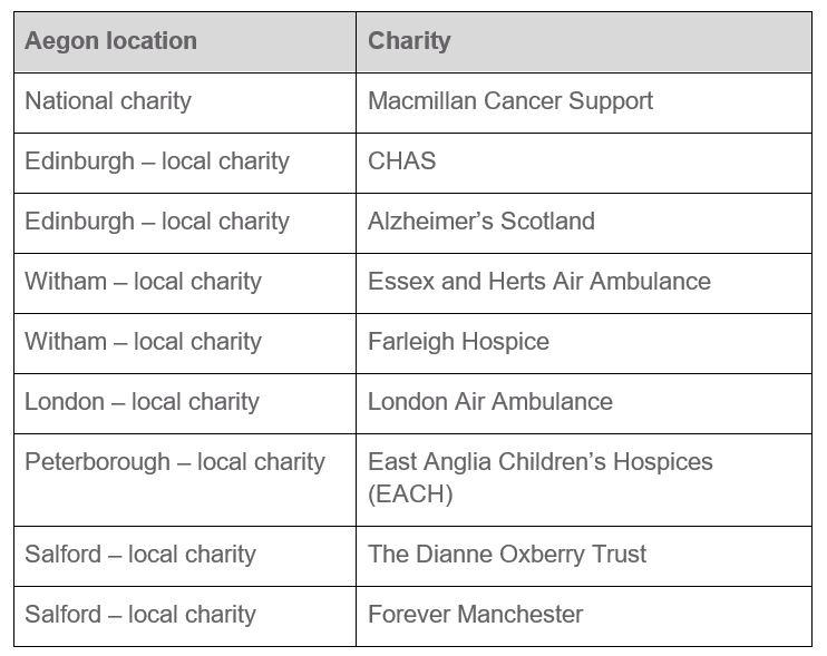 Charities Press Release.JPG