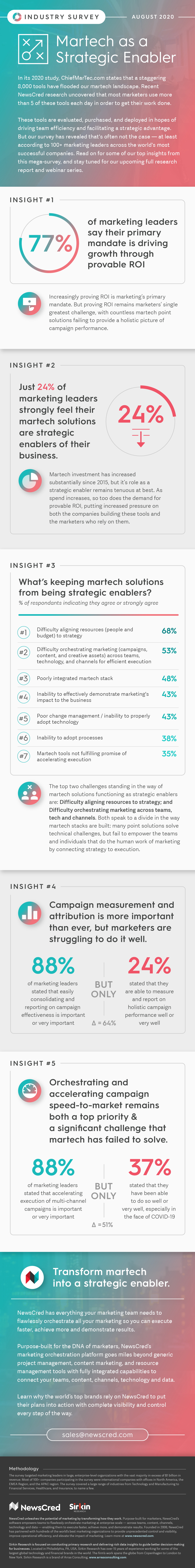Martech Strategic Enabler Infographic 2020 (1).png