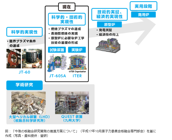 出典:東芝エネルギーシステムズ株式会社