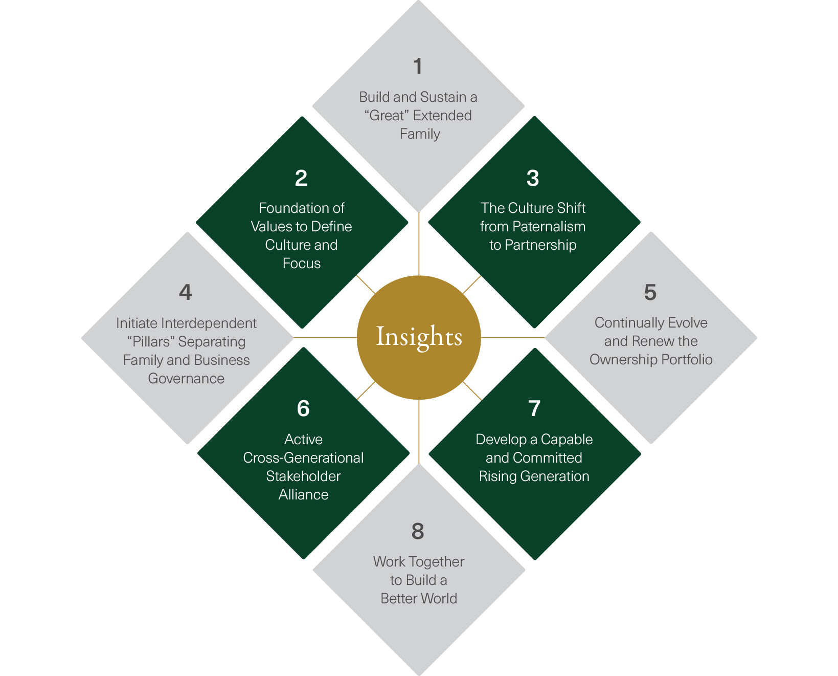 INSIGHTS-Title-Graphic.jpg
