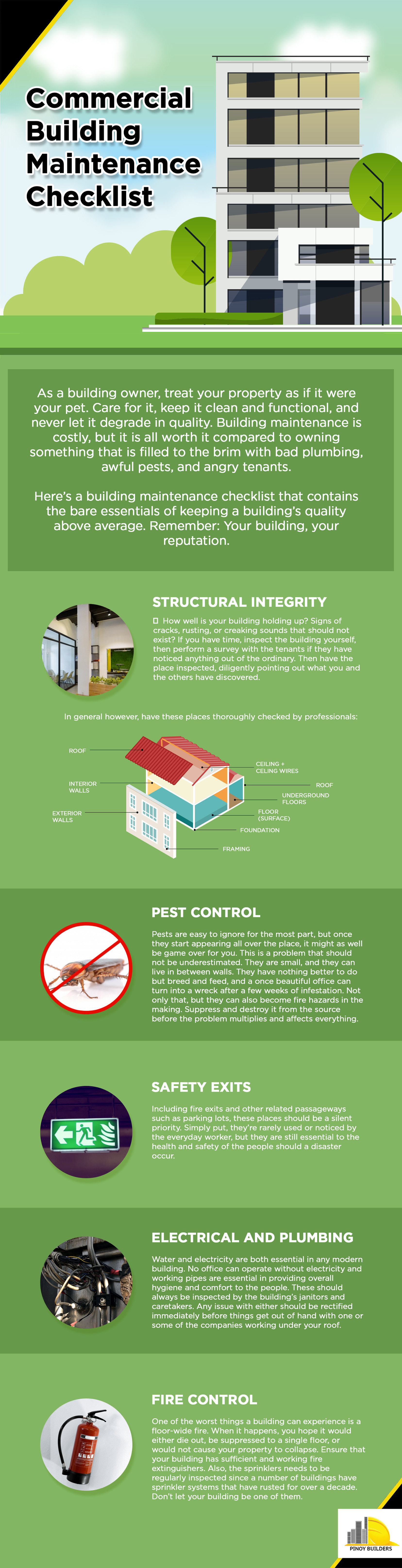 Infographics -Commercial Building Maintenance Checklist.jpg