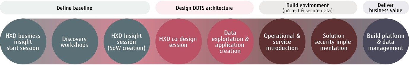 DDTS 7 graphic.jpg