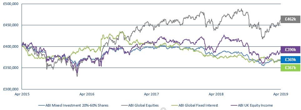 Investment volatility.jpg