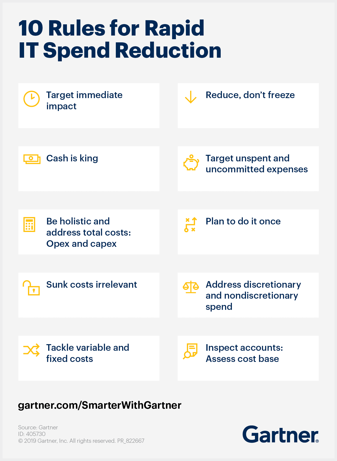 The ten rules for rapid IT spend reduction.