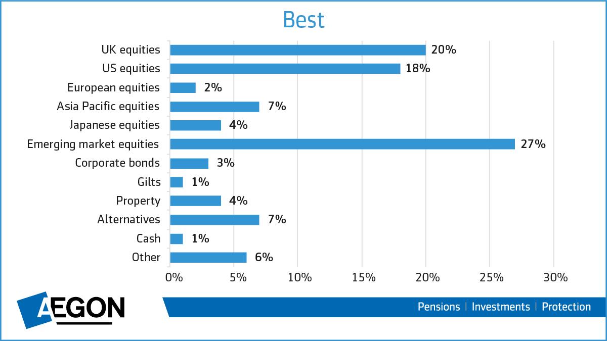 464720 Asset class view charts-01.jpg